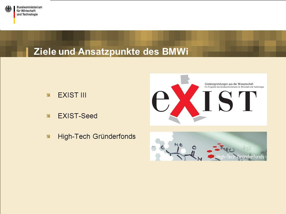 Ziele und Ansatzpunkte des BMWi EXIST III EXIST-Seed High-Tech Gründerfonds