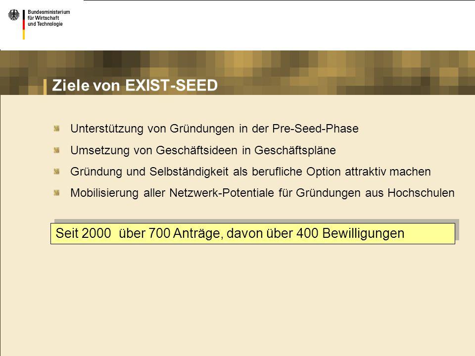 Ziele von EXIST-SEED Unterstützung von Gründungen in der Pre-Seed-Phase Umsetzung von Geschäftsideen in Geschäftspläne Gründung und Selbständigkeit al