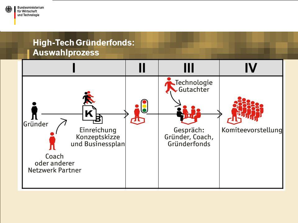 IIIIIIIV High-Tech Gründerfonds: Auswahlprozess