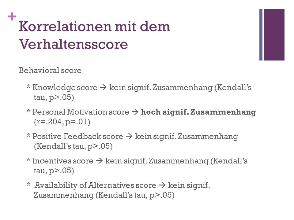 + Korrelationen mit dem Verhaltensscore Behavioral score * Knowledge score kein signif. Zusammenhang (Kendalls tau, p>.05) * Personal Motivation score