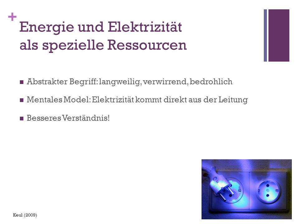 + Energie und Elektrizität als spezielle Ressourcen Abstrakter Begriff: langweilig, verwirrend, bedrohlich Mentales Model: Elektrizität kommt direkt a