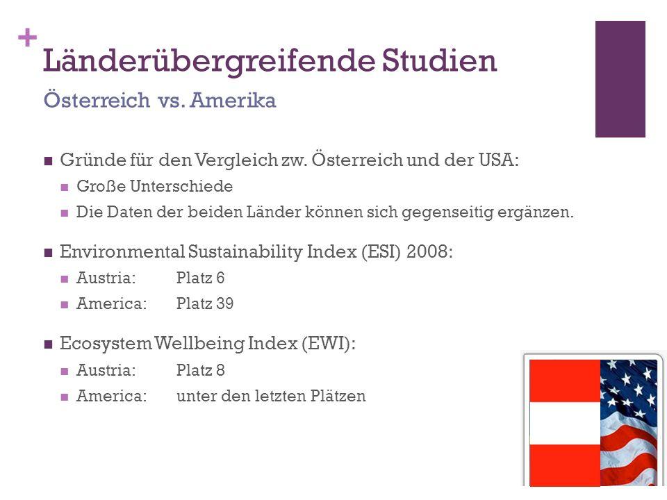 + Länderübergreifende Studien Gründe für den Vergleich zw. Österreich und der USA: Große Unterschiede Die Daten der beiden Länder können sich gegensei