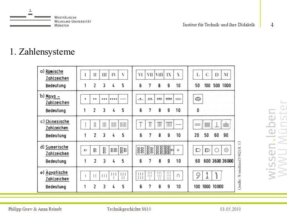 Philipp Graw & Anna Reinelt Technikgeschichte SS1003.05.2010 1. Zahlensysteme 4 Institut für Technik und ihre Didaktik Quelle: Vorndran (1982) S. 13
