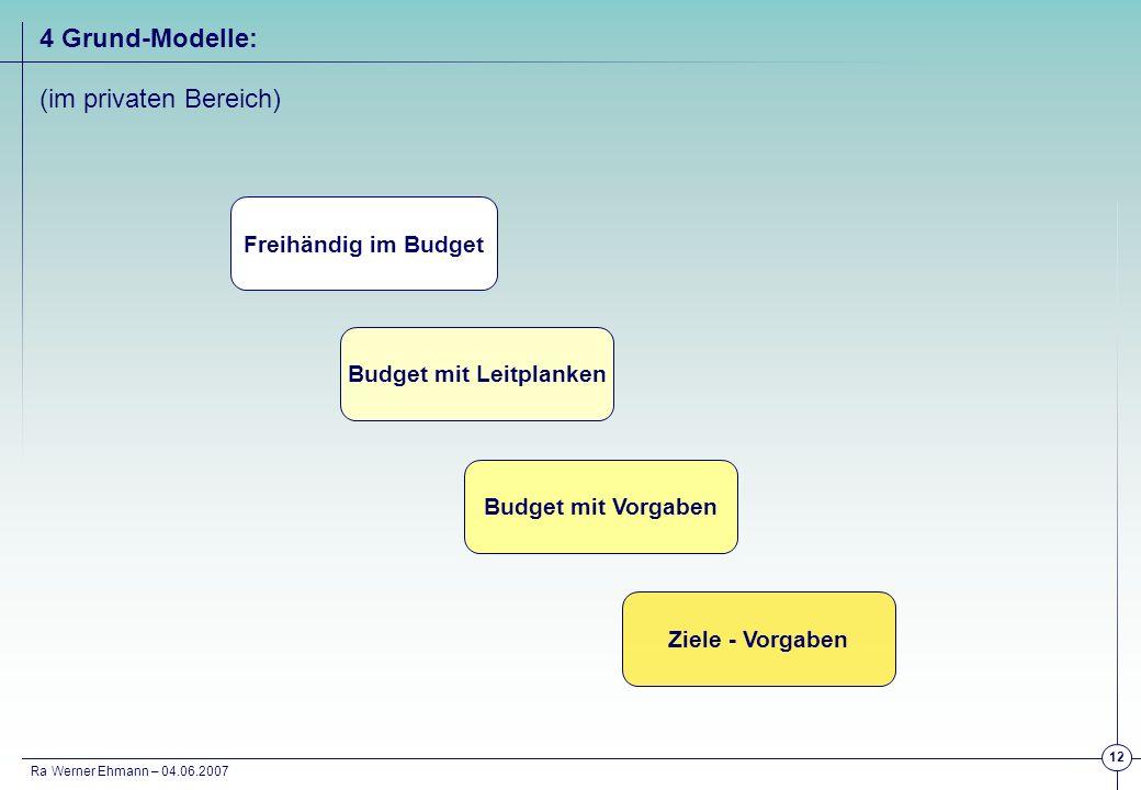 Ra Werner Ehmann – 04.06.2007 12 4 Grund-Modelle: (im privaten Bereich) Freihändig im Budget Budget mit Leitplanken Budget mit Vorgaben Ziele - Vorgab