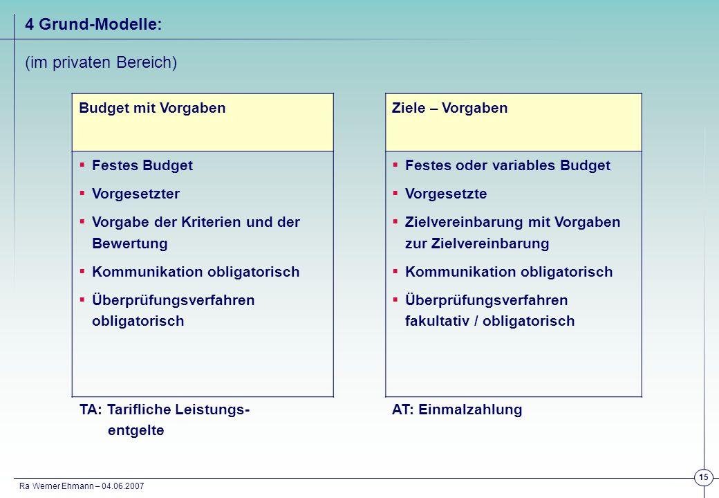 Ra Werner Ehmann – 04.06.2007 15 Budget mit Vorgaben Festes Budget Vorgesetzter Vorgabe der Kriterien und der Bewertung Kommunikation obligatorisch Üb