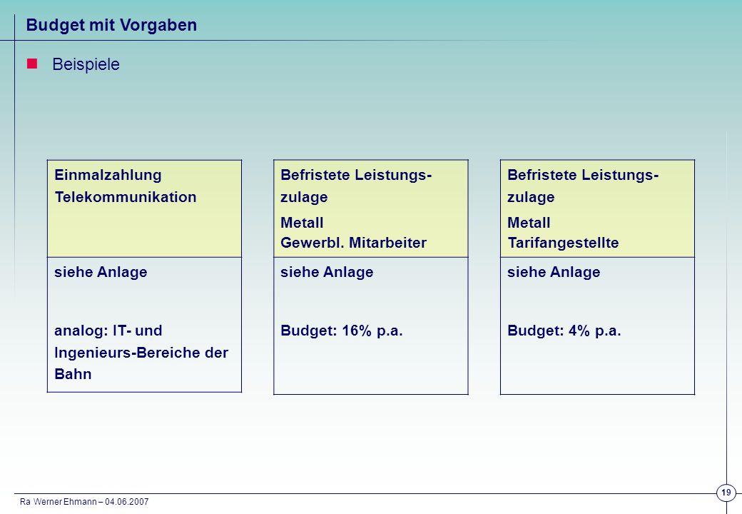 Ra Werner Ehmann – 04.06.2007 19 Budget mit Vorgaben Beispiele Einmalzahlung Telekommunikation siehe Anlage analog: IT- und Ingenieurs-Bereiche der Ba