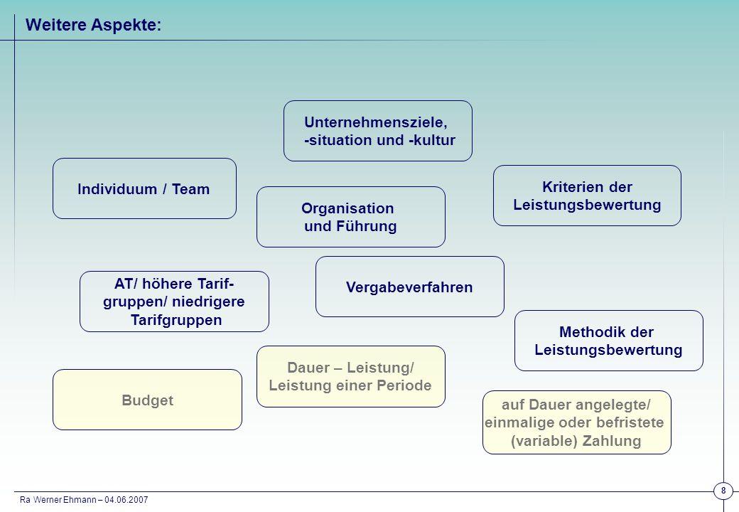 Ra Werner Ehmann – 04.06.2007 39
