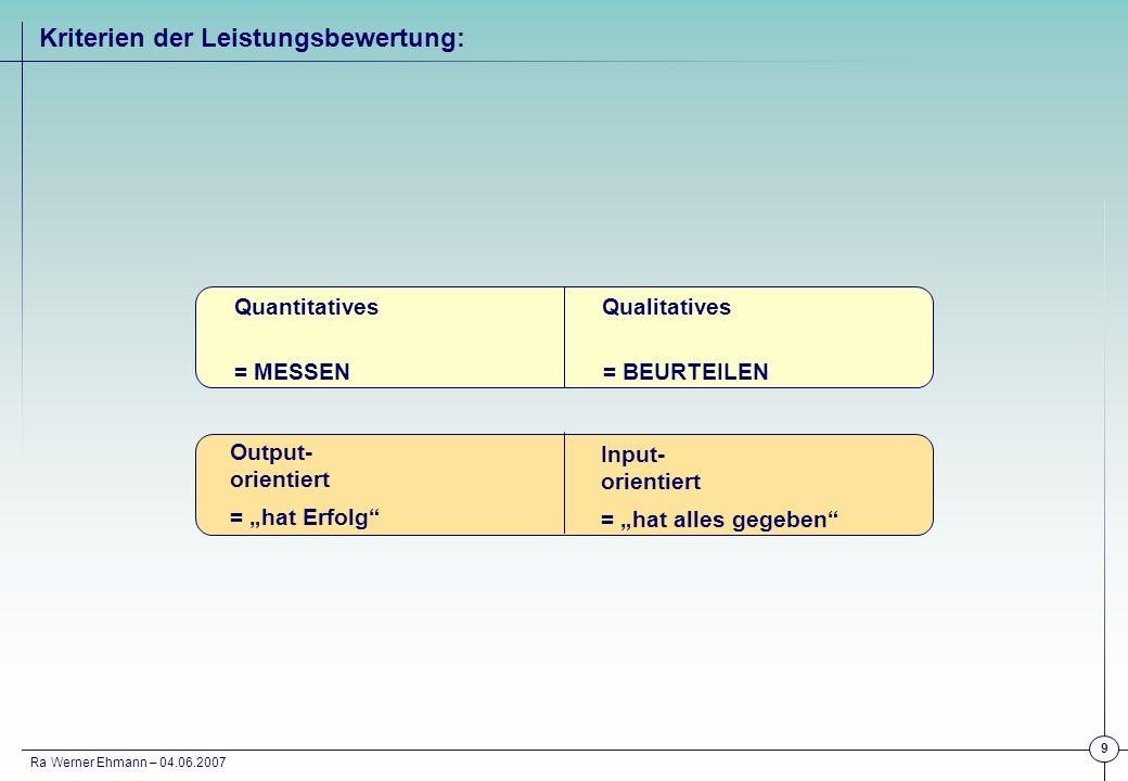 Ra Werner Ehmann – 04.06.2007 10 Methodik der Leistungsbewertung: Weichenstellungen mit Kriterienohne Kriterien mit messbaren Kriterienmit zu beurteilenden Kriterien mit gleicher Gewichtungmit ungleicher Gewichtung mit vorgegebenen Kriterienmit selbst gewählten Kriterien mit Zielvereinbarungohne Zielvereinbarung analytischsummarisch / Rangreihe