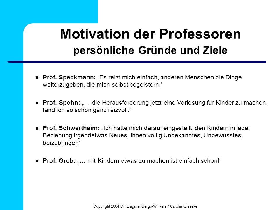 Copyright 2004 Dr. Dagmar Bergs-Winkels / Carolin Gieseke Motivation der Professoren persönliche Gründe und Ziele Prof. Speckmann: Es reizt mich einfa