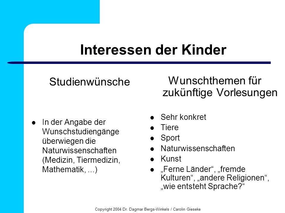 Copyright 2004 Dr. Dagmar Bergs-Winkels / Carolin Gieseke Interessen der Kinder Studienwünsche In der Angabe der Wunschstudiengänge überwiegen die Nat