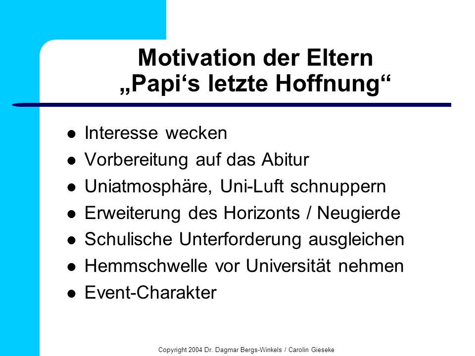 Copyright 2004 Dr. Dagmar Bergs-Winkels / Carolin Gieseke Motivation der Eltern Papis letzte Hoffnung Interesse wecken Vorbereitung auf das Abitur Uni