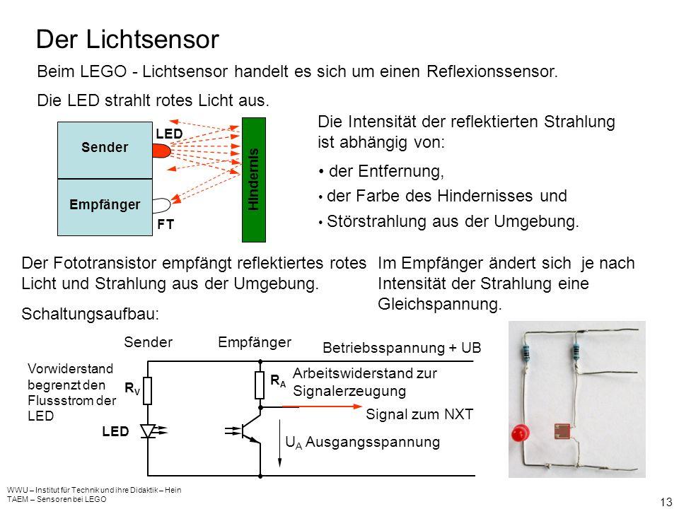12 Prinzip der Signaländerung Spannungsteiler aus linearem und nichtlinearem Widerstand RARA R A : Arbeitswiderstand RVRV R V : Veränderlicher Widerst