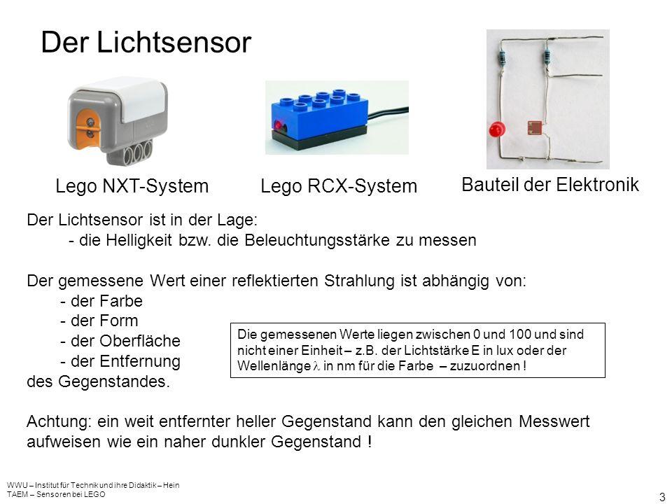 Der Tastsensor WWU – Institut für Technik und ihre Didaktik – Hein TAEM – Sensoren bei LEGO 2 Lego NXT-SystemLego RCX-System Bauteil der Elektronik De