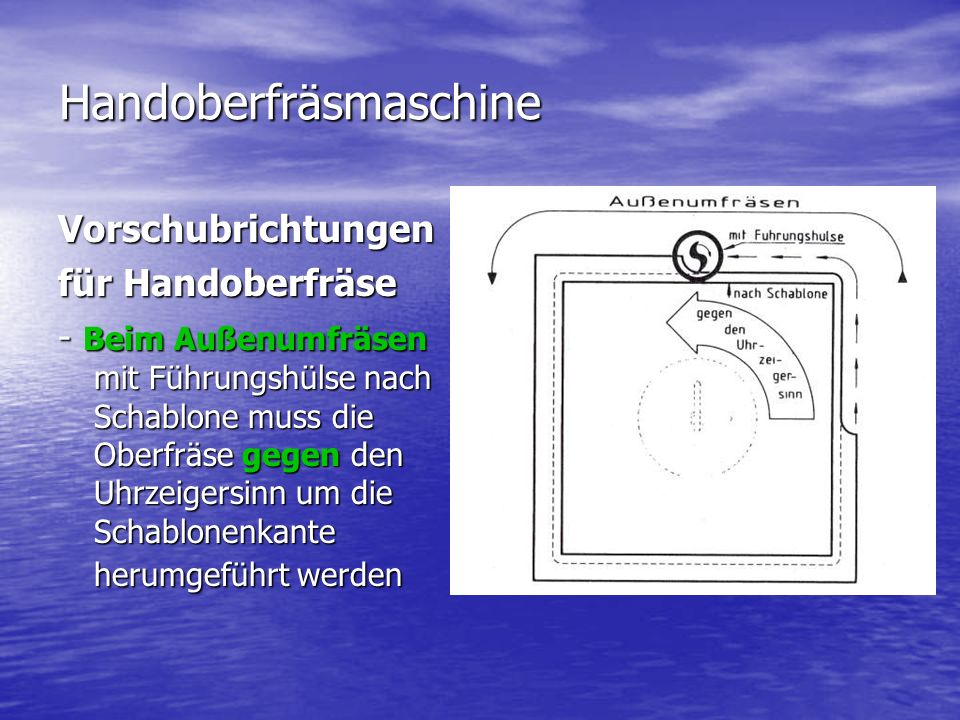 Handoberfräsmaschine Vorschubrichtungen für Handoberfräse - Beim Außenumfräsen mit Führungshülse nach Schablone muss die Oberfräse gegen den Uhrzeiger