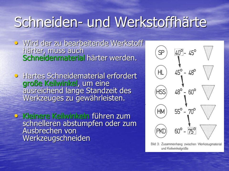 Schneiden- und Werkstoffhärte Wird der zu bearbeitende Werkstoff härter, muss auch Schneidenmaterial härter werden. Wird der zu bearbeitende Werkstoff