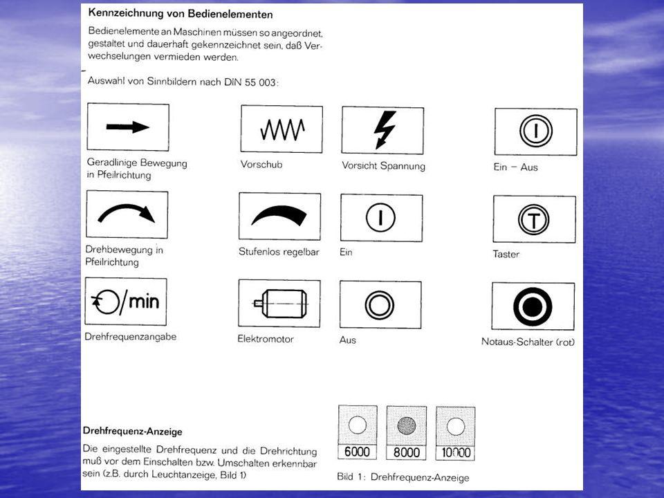 Schnittgeschwindigkeit Dreh- Frequenz- Änderung durch Riemenwechsel Dreh- Frequenz- Änderung durch Riemenwechsel Dreh- Frequenz- Änderung durch Schalter Dreh- Frequenz- Änderung durch Schalter