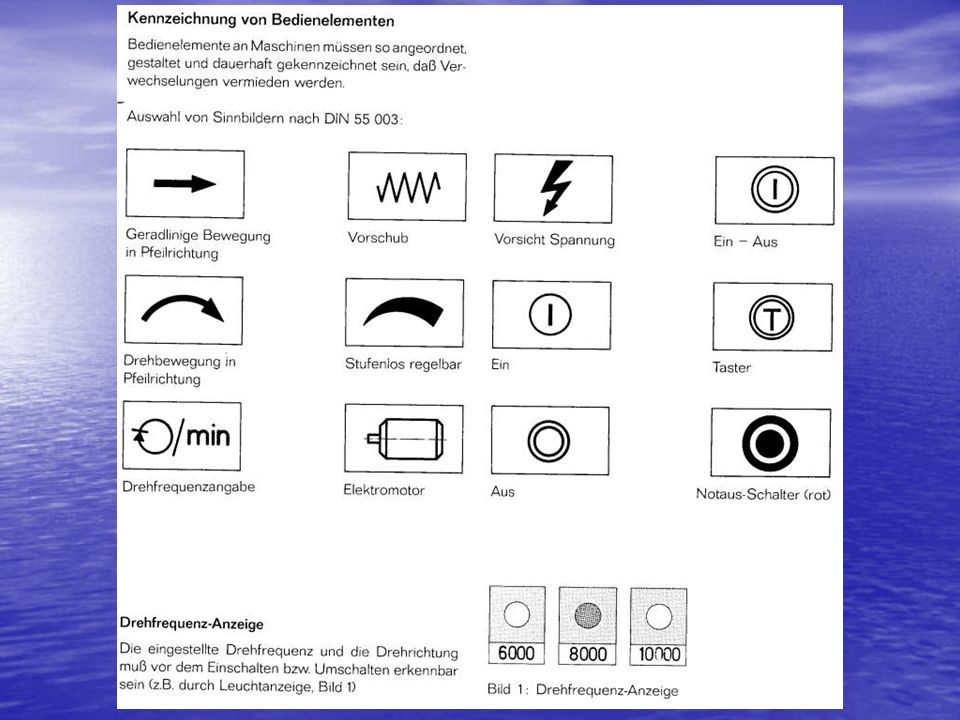Handkreissägemaschine Einsatzmöglichkeiten - Längensägen (a) - Schrägkantsägen (b) - Verdecktsägen (c) - Platten sägen (d) - Einsetzsägen (e)