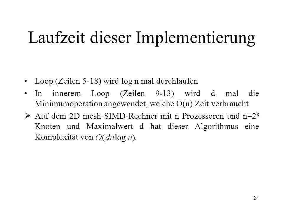 24 Laufzeit dieser Implementierung Loop (Zeilen 5-18) wird log n mal durchlaufen In innerem Loop (Zeilen 9-13) wird d mal die Minimumoperation angewen
