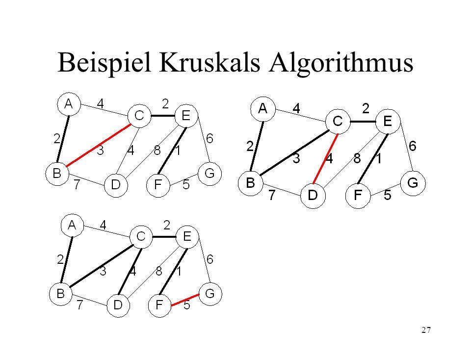 27 Beispiel Kruskals Algorithmus
