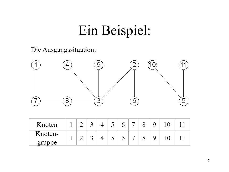 7 Ein Beispiel: Knoten1234567891011 Knoten- gruppe 1234567891011 Die Ausgangssituation: