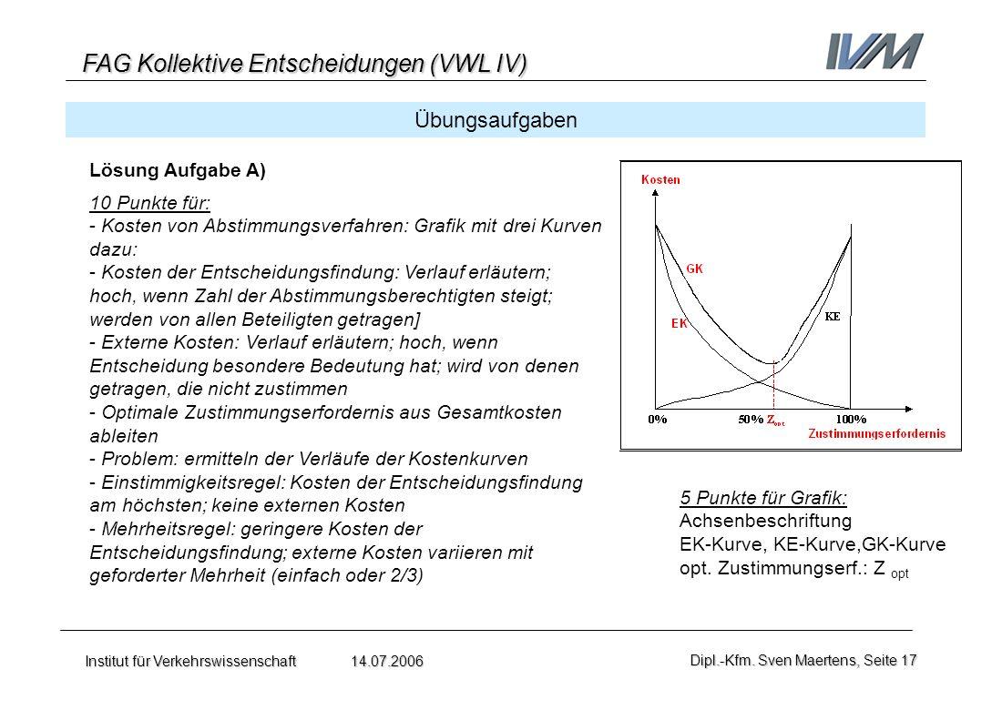 FAG Kollektive Entscheidungen (VWL IV) Institut für Verkehrswissenschaft 14.07.2006Dipl.-Kfm. Sven Maertens, Seite 17 Übungsaufgaben Lösung Aufgabe A)