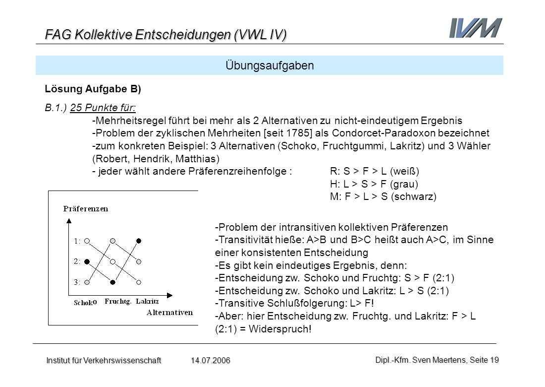 FAG Kollektive Entscheidungen (VWL IV) Institut für Verkehrswissenschaft 14.07.2006Dipl.-Kfm. Sven Maertens, Seite 19 Übungsaufgaben Lösung Aufgabe B)