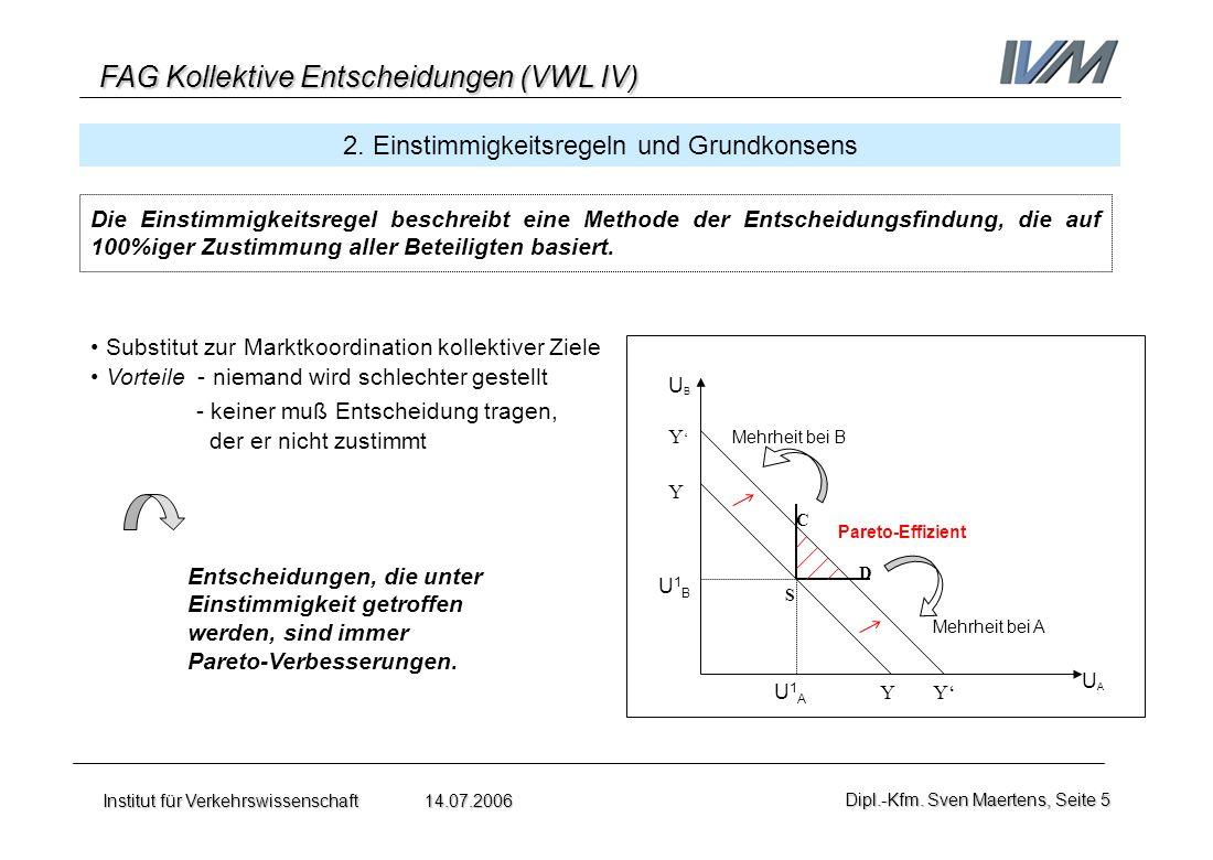 FAG Kollektive Entscheidungen (VWL IV) Institut für Verkehrswissenschaft 14.07.2006Dipl.-Kfm. Sven Maertens, Seite 5 2. Einstimmigkeitsregeln und Grun