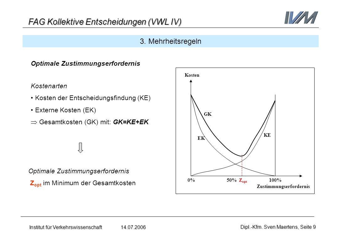 FAG Kollektive Entscheidungen (VWL IV) Institut für Verkehrswissenschaft 14.07.2006Dipl.-Kfm. Sven Maertens, Seite 9 3. Mehrheitsregeln Optimale Zusti