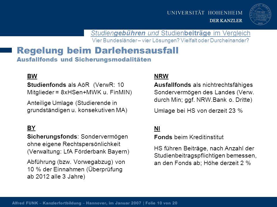 Alfred FUNK – Kanzlerfortbildung – Hannover, im Januar 2007 | Folie 10 von 20 Studiengebühren und Studienbeiträge im Vergleich Vier Bundesländer – vie