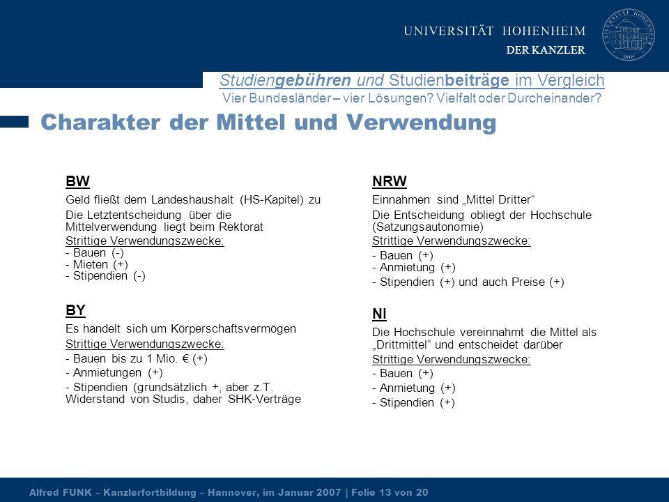 Alfred FUNK – Kanzlerfortbildung – Hannover, im Januar 2007 | Folie 13 von 20 Studiengebühren und Studienbeiträge im Vergleich Vier Bundesländer – vier Lösungen.
