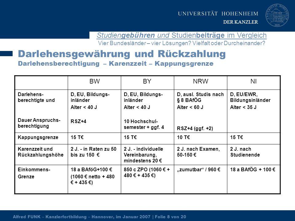 Alfred FUNK – Kanzlerfortbildung – Hannover, im Januar 2007 | Folie 8 von 20 Studiengebühren und Studienbeiträge im Vergleich Vier Bundesländer – vier Lösungen.