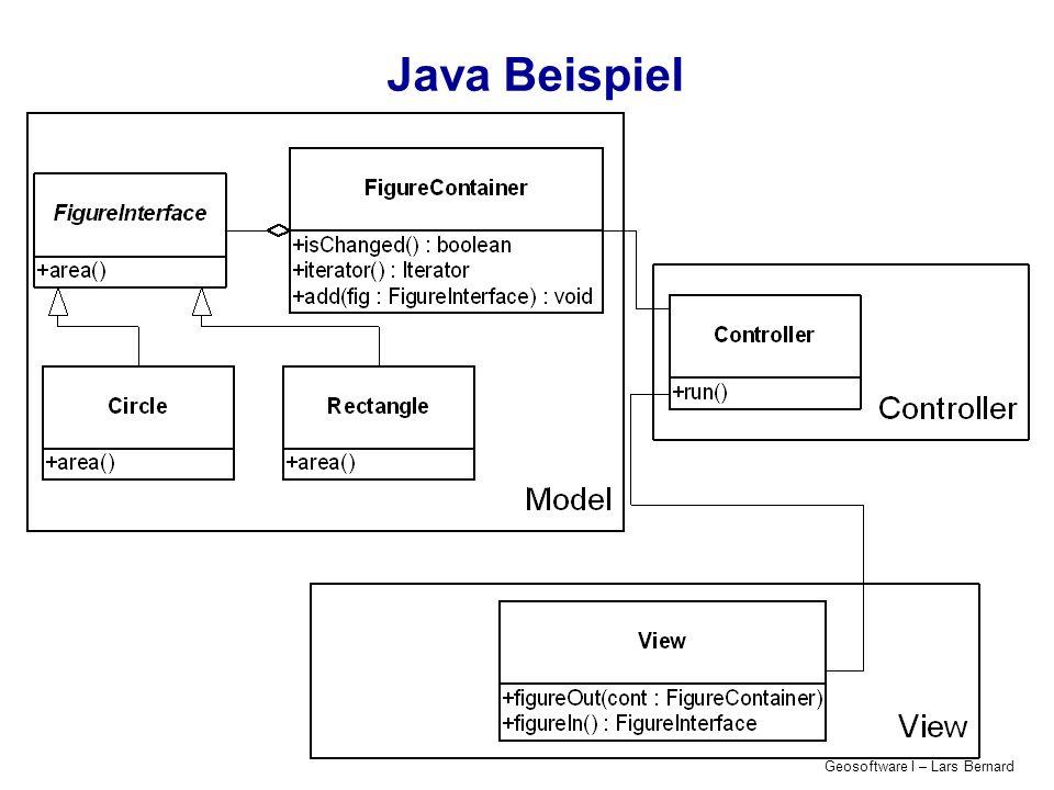 Geosoftware I – Lars Bernard Model class FigureContainer{ FigureContainer(){ figures_ = new ArrayList(); isChanged_ = false; } void add(FigureInterface fig){ figures_.add(fig); isChanged_ = true; } boolean isChanged(){ return isChanged_; } Iterator iterator(){ return figures_.iterator(); } List figures_; boolean isChanged_; }