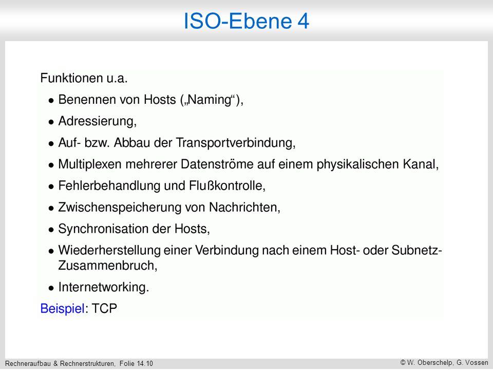 Rechneraufbau & Rechnerstrukturen, Folie 14.10 © W. Oberschelp, G. Vossen ISO-Ebene 4