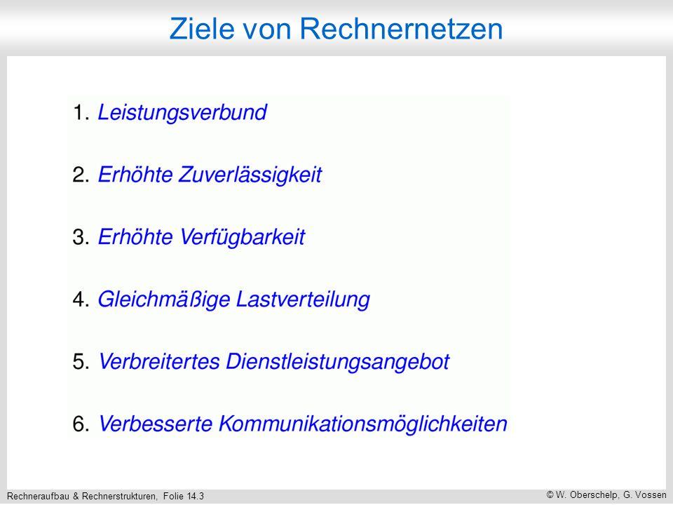 Rechneraufbau & Rechnerstrukturen, Folie 14.3 © W. Oberschelp, G. Vossen Ziele von Rechnernetzen