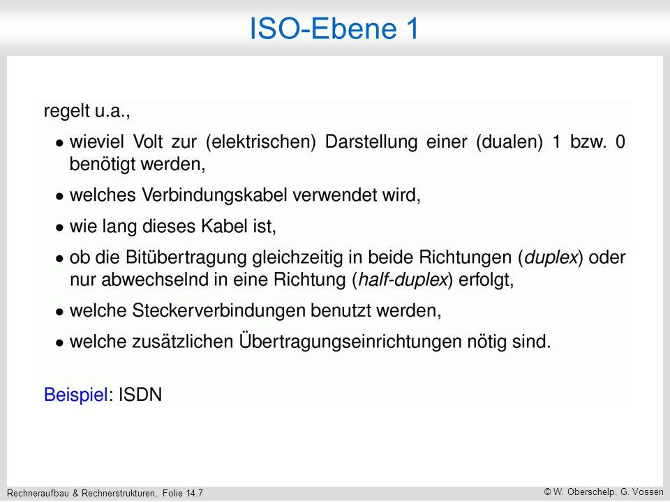 Rechneraufbau & Rechnerstrukturen, Folie 14.7 © W. Oberschelp, G. Vossen ISO-Ebene 1