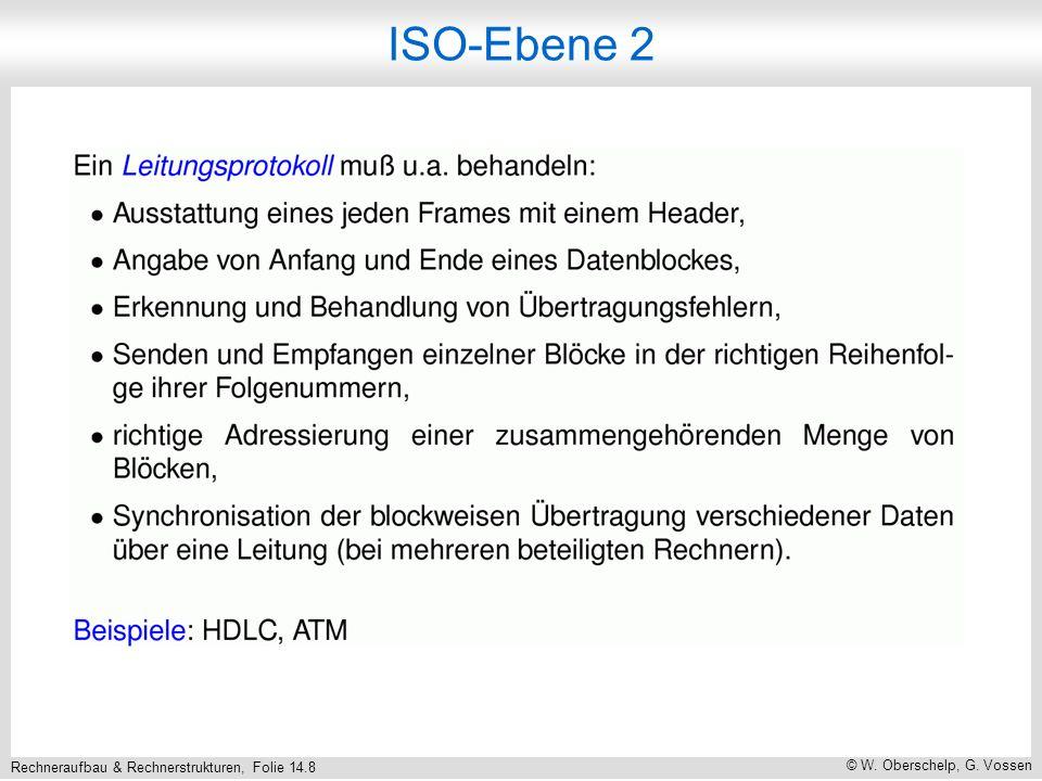 Rechneraufbau & Rechnerstrukturen, Folie 14.8 © W. Oberschelp, G. Vossen ISO-Ebene 2