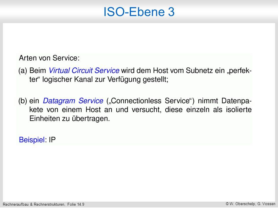 Rechneraufbau & Rechnerstrukturen, Folie 14.9 © W. Oberschelp, G. Vossen ISO-Ebene 3