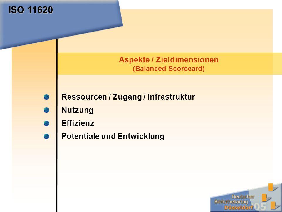 Aspekte / Zieldimensionen (Balanced Scorecard) ISO 11620 Ressourcen / Zugang / Infrastruktur Nutzung Effizienz Potentiale und Entwicklung