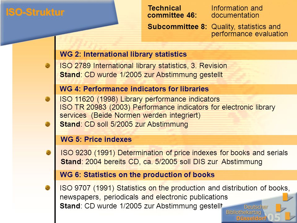 Technical Information and committee 46: documentation Subcommittee 8:Quality, statistics and performance evaluation WG 2: International library statis