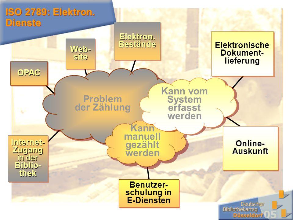 ISO 2789: Elektron. Dienste ISO 2789: Elektron.