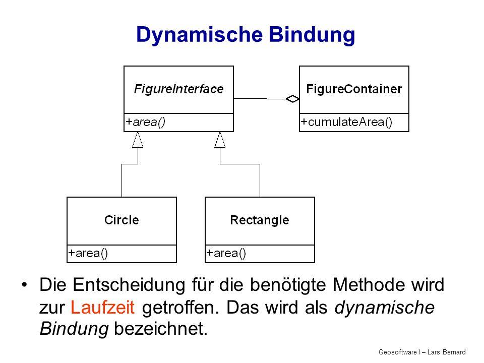 Geosoftware I – Lars Bernard Dynamische Bindung Die Entscheidung für die benötigte Methode wird zur Laufzeit getroffen.