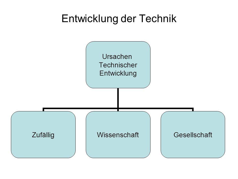 Entwicklung der Technik Ursachen Technischer Entwicklung ZufälligWissenschaftGesellschaft