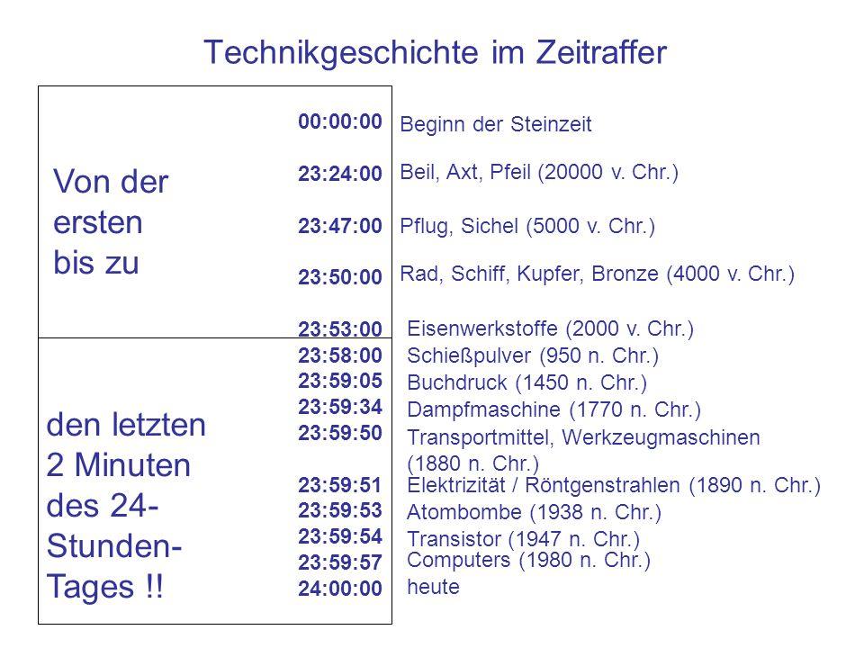 Technikgeschichte im Zeitraffer Eisenwerkstoffe (2000 v. Chr.) Computers (1980 n. Chr.) Transportmittel, Werkzeugmaschinen (1880 n. Chr.) Buchdruck (1