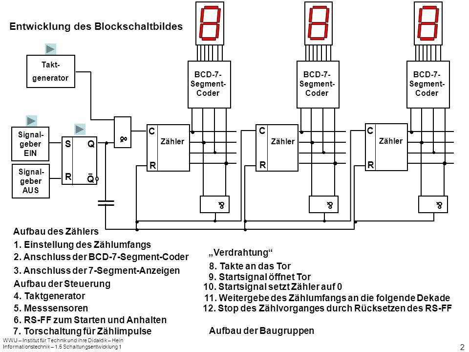 WWU – Institut für Technik und ihre Didaktik – Hein Informationstechnik – 1.5 Schaltungsentwicklung 1 2 Entwicklung des Blockschaltbildes Signal- gebe