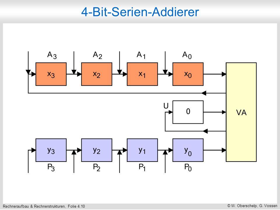 Rechneraufbau & Rechnerstrukturen, Folie 4.10 © W. Oberschelp, G. Vossen 4-Bit-Serien-Addierer