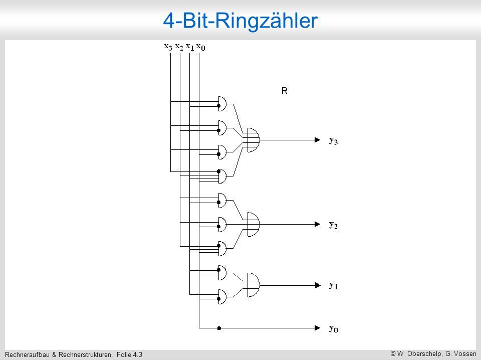 Rechneraufbau & Rechnerstrukturen, Folie 4.3 © W. Oberschelp, G. Vossen 4-Bit-Ringzähler