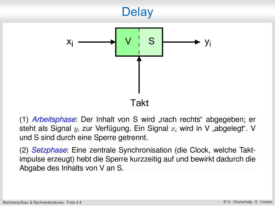 Rechneraufbau & Rechnerstrukturen, Folie 4.4 © W. Oberschelp, G. Vossen Delay