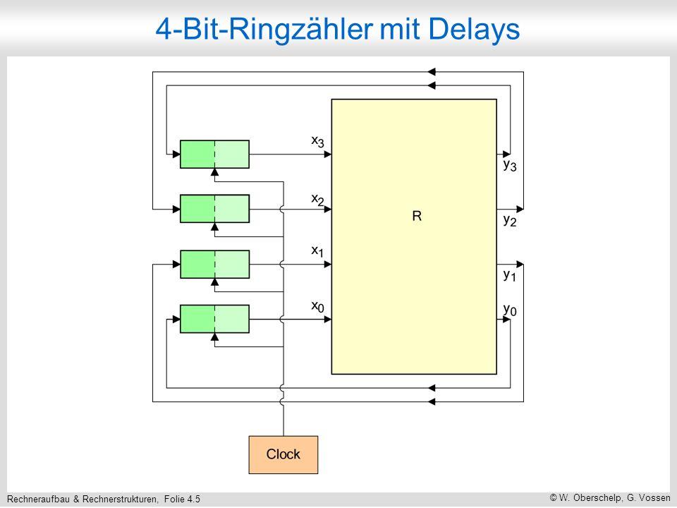 Rechneraufbau & Rechnerstrukturen, Folie 4.5 © W. Oberschelp, G. Vossen 4-Bit-Ringzähler mit Delays