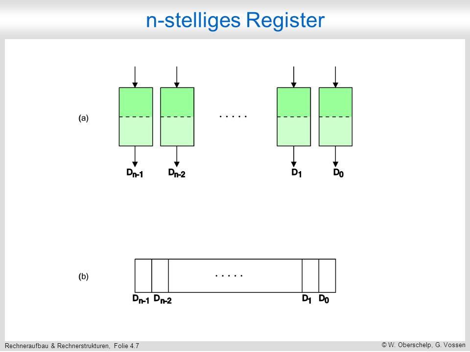 Rechneraufbau & Rechnerstrukturen, Folie 4.7 © W. Oberschelp, G. Vossen n-stelliges Register