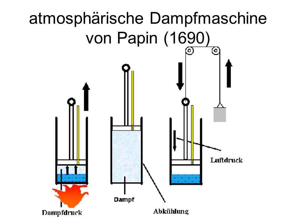 atmosphärische Dampfmaschine von Papin (1690)